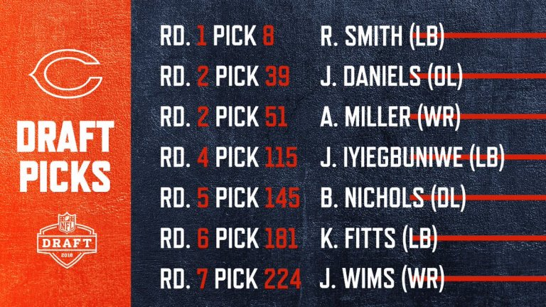 1 2018 Bears draft class