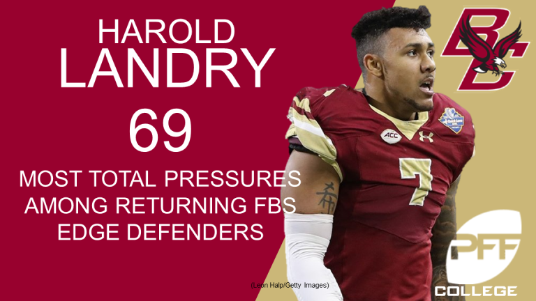 1 Boston-College-ED-Harold-Landry.png
